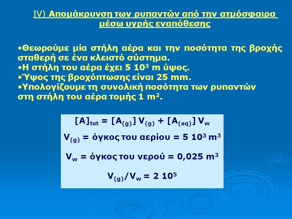 [A]tot = [A(g)] V(g) + [A(aq)] Vw V(g) = όγκος του αερίου = 5 103 m3